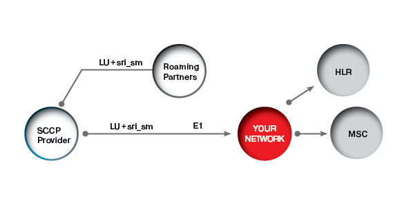 anti-spam filtering diagram1