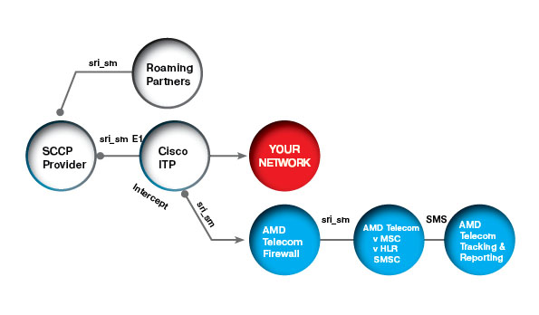 anti-spam filtering diagram3